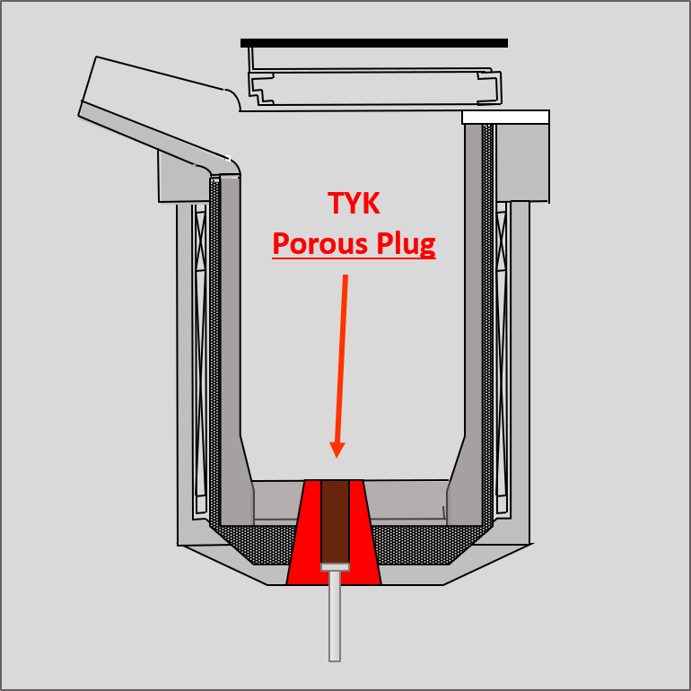 Porous Plug used in an Induction Furnace